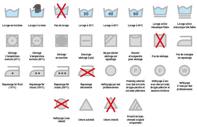conseils entretien tissus nettoyer tissu bleu des vosges. Black Bedroom Furniture Sets. Home Design Ideas
